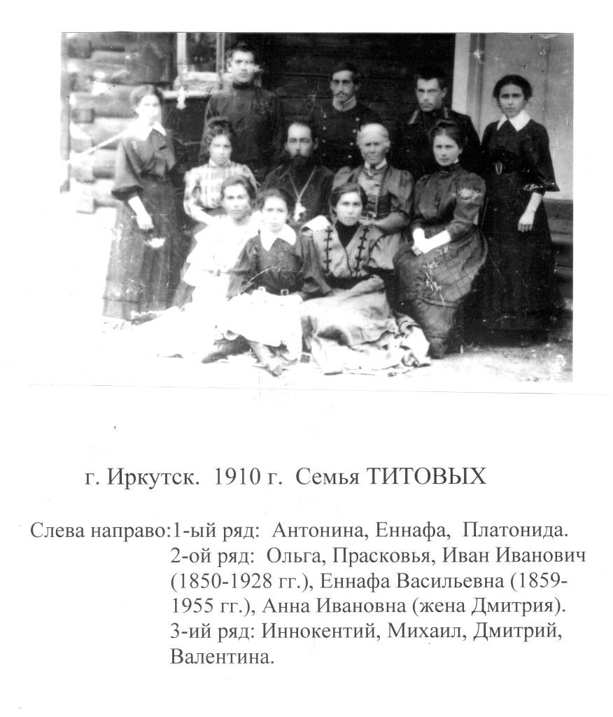 semya-titova-i-i